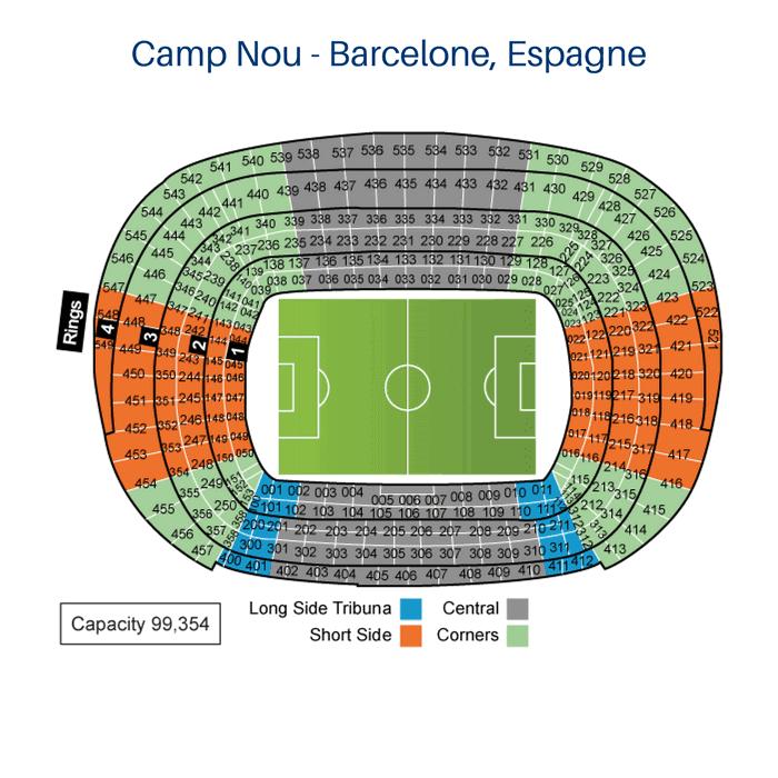 Place Tribune Barcelone, Espagne - Camp Nou