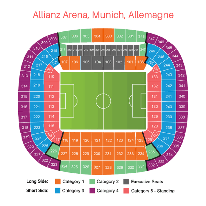 Place Tribune Munich, Allemagne - Allianz Arena