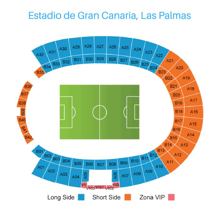 Las Palmas de Gran Canaria, Espagne Estadio de Gran Canaria
