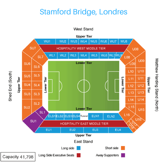 Place Tribune Londres, Angleterre - Stamford Bridge Chelsea