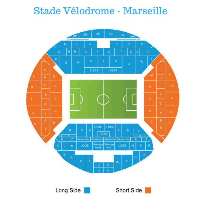 Place Tribune Stade Vélodrome Olympique Marseille